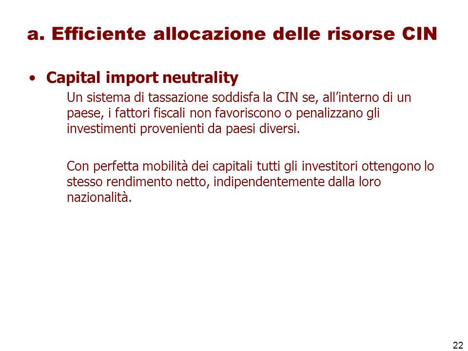 22 a. Efficiente allocazione delle risorse CIN Capital import neutrality Un sistema di tassazione soddisfa la CIN se, allinterno di un paese, i fattor