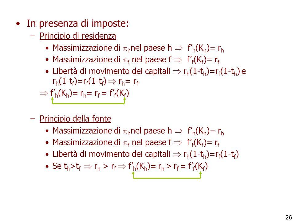 26 In presenza di imposte: –Principio di residenza Massimizzazione di h nel paese h f h (K h )= r h Massimizzazione di f nel paese f f f (K f )= r f L
