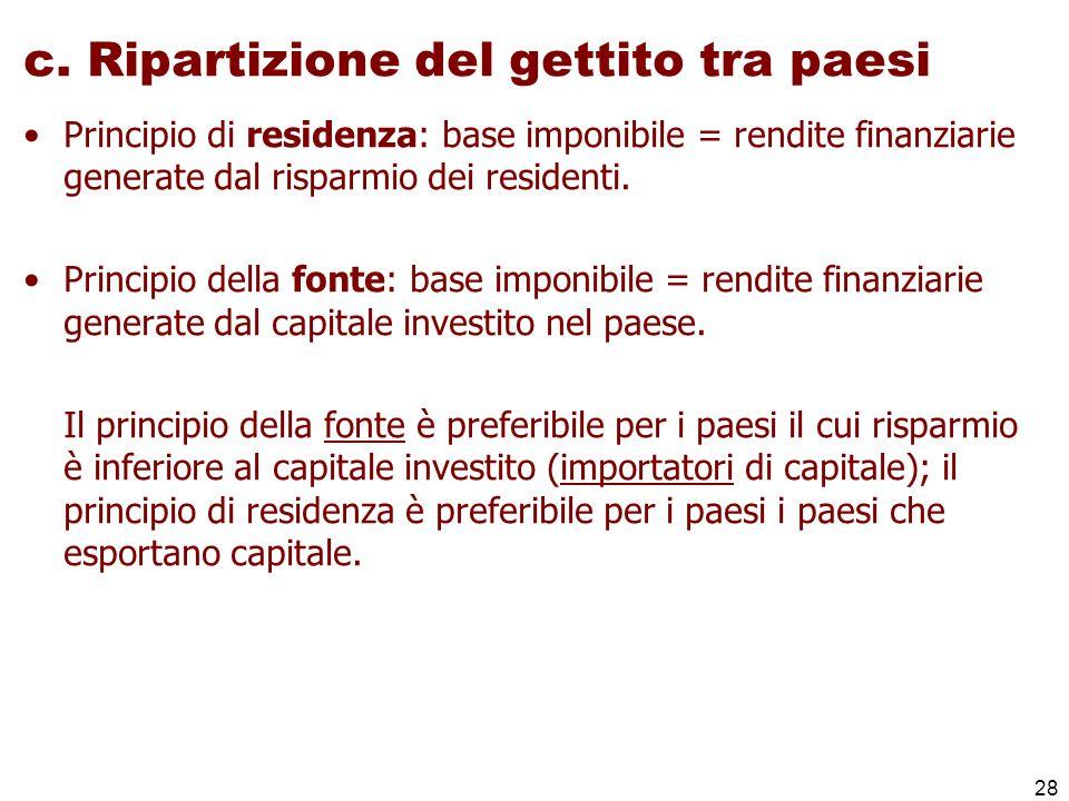 28 c. Ripartizione del gettito tra paesi Principio di residenza: base imponibile = rendite finanziarie generate dal risparmio dei residenti. Principio