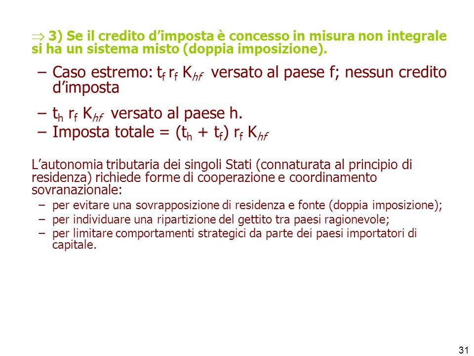 31 3) Se il credito dimposta è concesso in misura non integrale si ha un sistema misto (doppia imposizione). –Caso estremo: t f r f K hf versato al pa