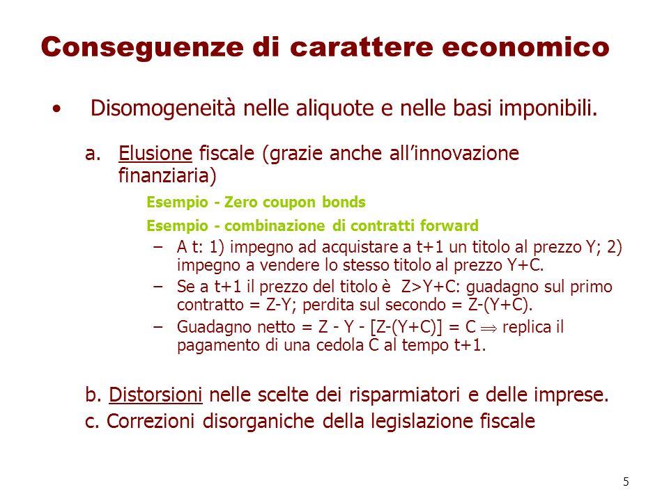 5 Conseguenze di carattere economico Disomogeneità nelle aliquote e nelle basi imponibili. a.Elusione fiscale (grazie anche allinnovazione finanziaria
