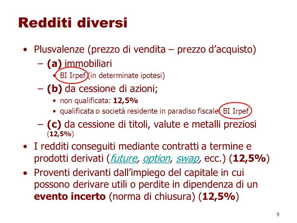 9 Redditi diversi Plusvalenze (prezzo di vendita – prezzo dacquisto) –(a) immobiliari BI Irpef (in determinate ipotesi) –(b) da cessione di azioni; no