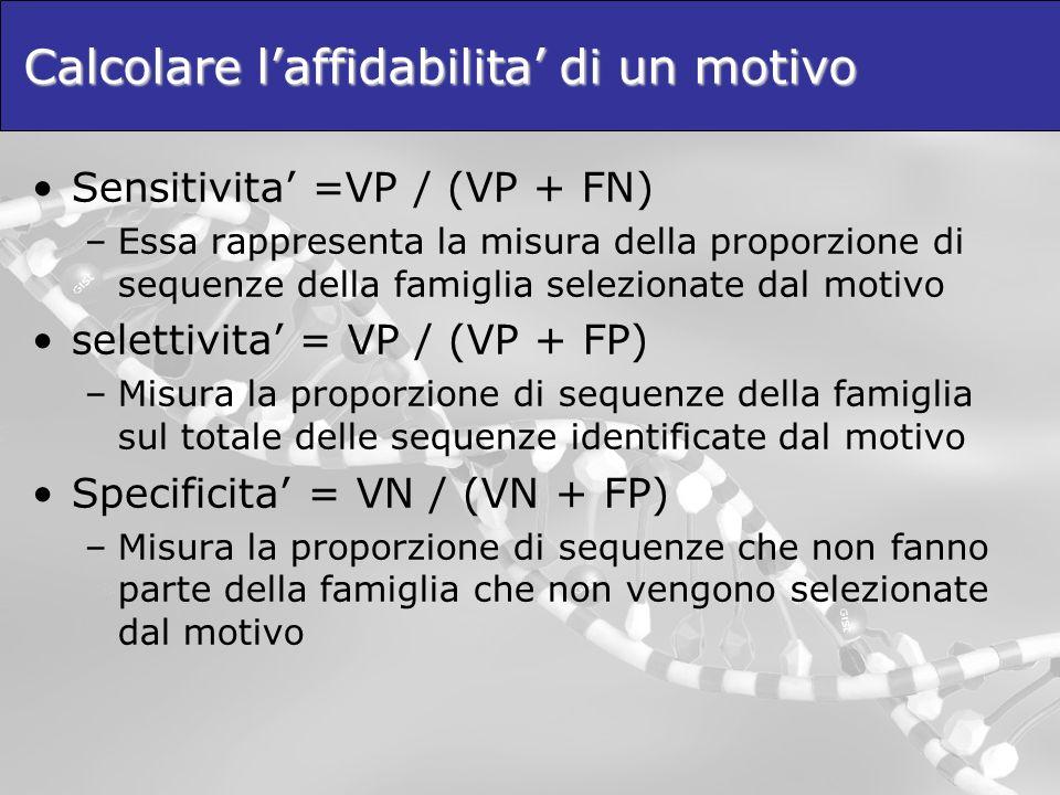 Calcolare laffidabilita di un motivo Sensitivita =VP / (VP + FN) –Essa rappresenta la misura della proporzione di sequenze della famiglia selezionate