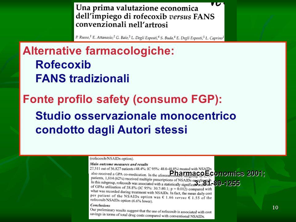 CESAV - Istituto Mario Negri10 Alternative farmacologiche: Rofecoxib FANS tradizionali Fonte profilo safety (consumo FGP): Studio osservazionale monocentrico condotto dagli Autori stessi PharmacoEconomics 2001; 3: 81-89-1255