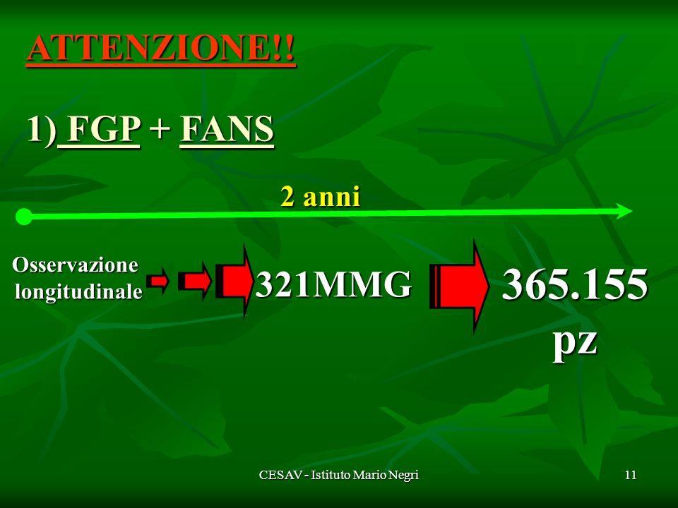 CESAV - Istituto Mario Negri11 1) FGP + FANS Osservazionelongitudinale 2 anni 321MMG 365.155pz ATTENZIONE!!