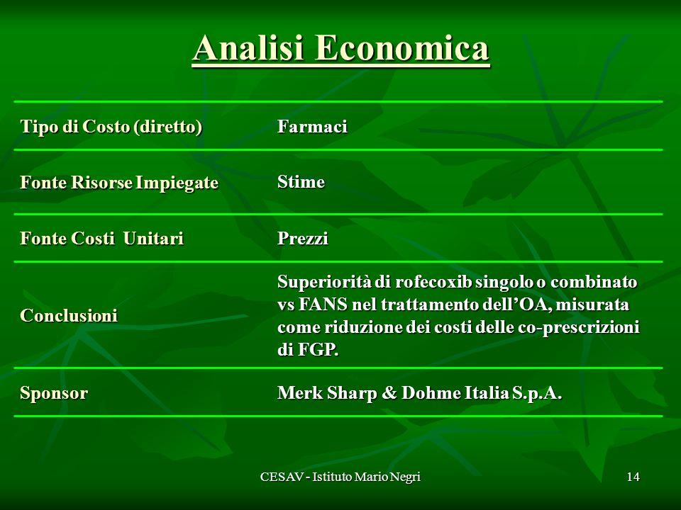 CESAV - Istituto Mario Negri14 Merk Sharp & Dohme Italia S.p.A.