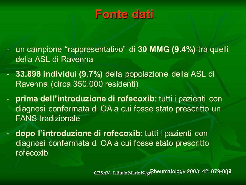 CESAV - Istituto Mario Negri17 Fonte dati -un campione rappresentativo di 30 MMG (9.4%) tra quelli della ASL di Ravenna -33.898 individui (9.7%) della popolazione della ASL di Ravenna (circa 350.000 residenti) -prima dellintroduzione di rofecoxib: tutti i pazienti con diagnosi confermata di OA a cui fosse stato prescritto un FANS tradizionale - dopo lintroduzione di rofecoxib: tutti i pazienti con diagnosi confermata di OA a cui fosse stato prescritto rofecoxib Rheumatology 2003; 42: 879-887