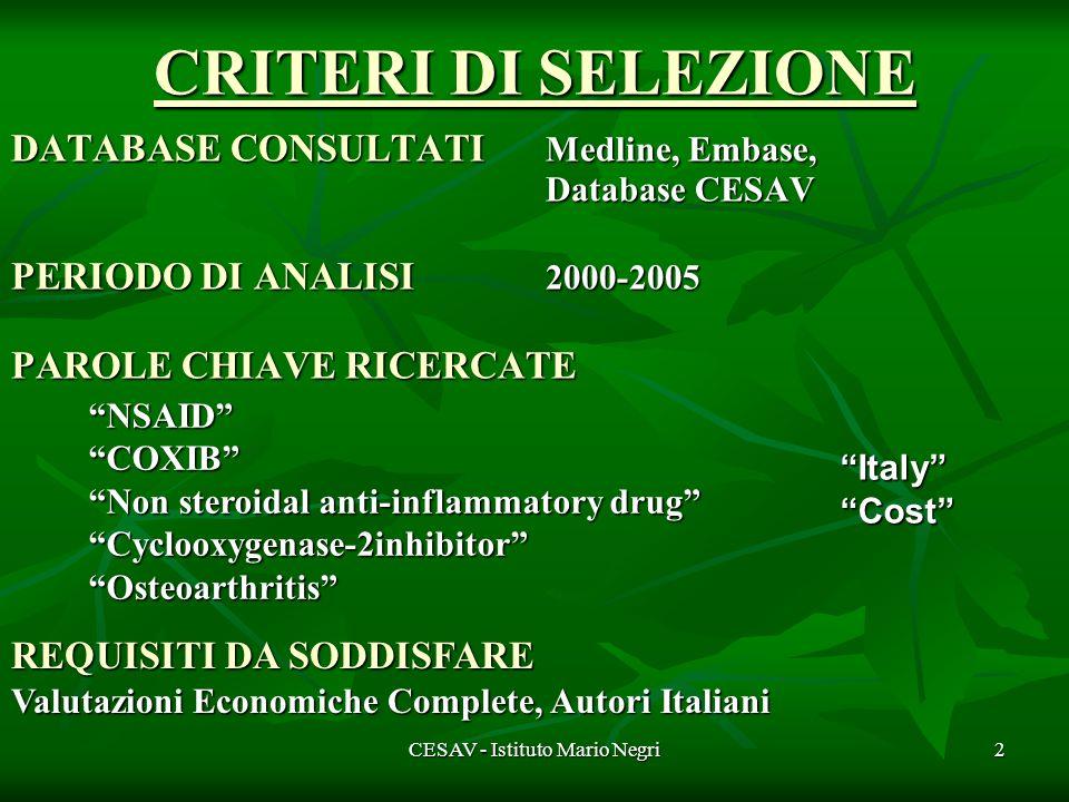 CESAV - Istituto Mario Negri2 CRITERI DI SELEZIONE DATABASE CONSULTATI Medline, Embase, Database CESAV PERIODO DI ANALISI 2000-2005 PAROLE CHIAVE RICERCATE NSAIDCOXIB Non steroidal anti-inflammatory drug Cyclooxygenase-2inhibitorOsteoarthritis ItalyCost REQUISITI DA SODDISFARE Valutazioni Economiche Complete, Autori Italiani