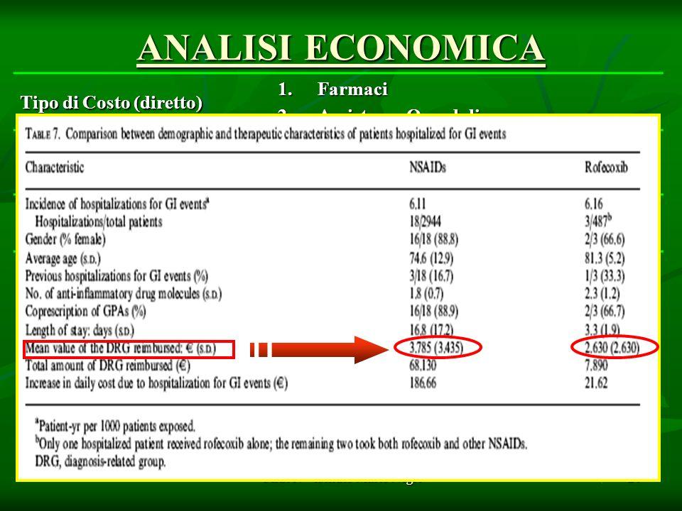 CESAV - Istituto Mario Negri21 Tipo di Costo (diretto) 1.Farmaci 2.Assistenza Ospedaliera Fonte Risorse Impiegate Registri sanitari Fonte Costi Unitari Prezzi Tariffe DRG medi ANALISI ECONOMICA