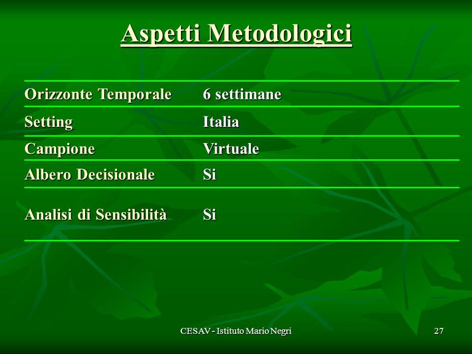 CESAV - Istituto Mario Negri27 Virtuale VirtualeCampione Italia ItaliaSetting 6 settimane 6 settimane Orizzonte Temporale Si Si Analisi di Sensibilità Si Si Albero Decisionale Aspetti Metodologici