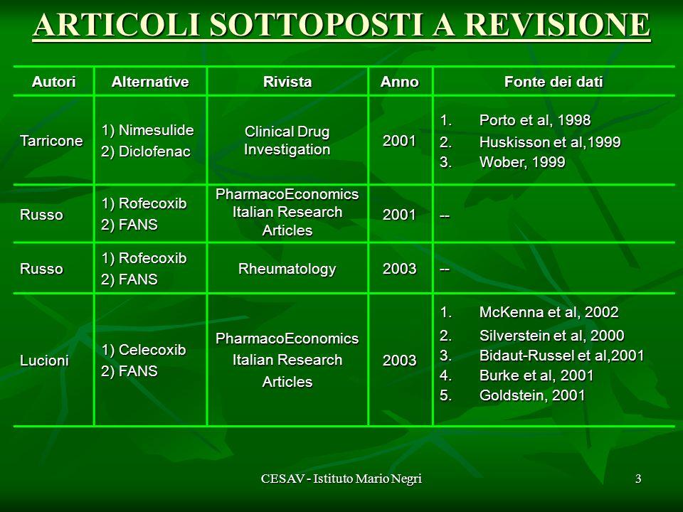 CESAV - Istituto Mario Negri3 ARTICOLI SOTTOPOSTI A REVISIONE AutoriAlternativeRivistaAnno Fonte dei dati Tarricone 1) Nimesulide 2) Diclofenac Clinical Drug Investigation 2001 1.Porto et al, 1998 2.Huskisson et al,1999 3.Wober, 1999 Russo 1) Rofecoxib 2) FANS PharmacoEconomics Italian Research Articles2001-- Russo 1) Rofecoxib 2) FANS Rheumatology2003-- Lucioni 1) Celecoxib 2) FANS PharmacoEconomics Italian Research Articles2003 1.McKenna et al, 2002 2.Silverstein et al, 2000 3.Bidaut-Russel et al,2001 4.Burke et al, 2001 5.Goldstein, 2001