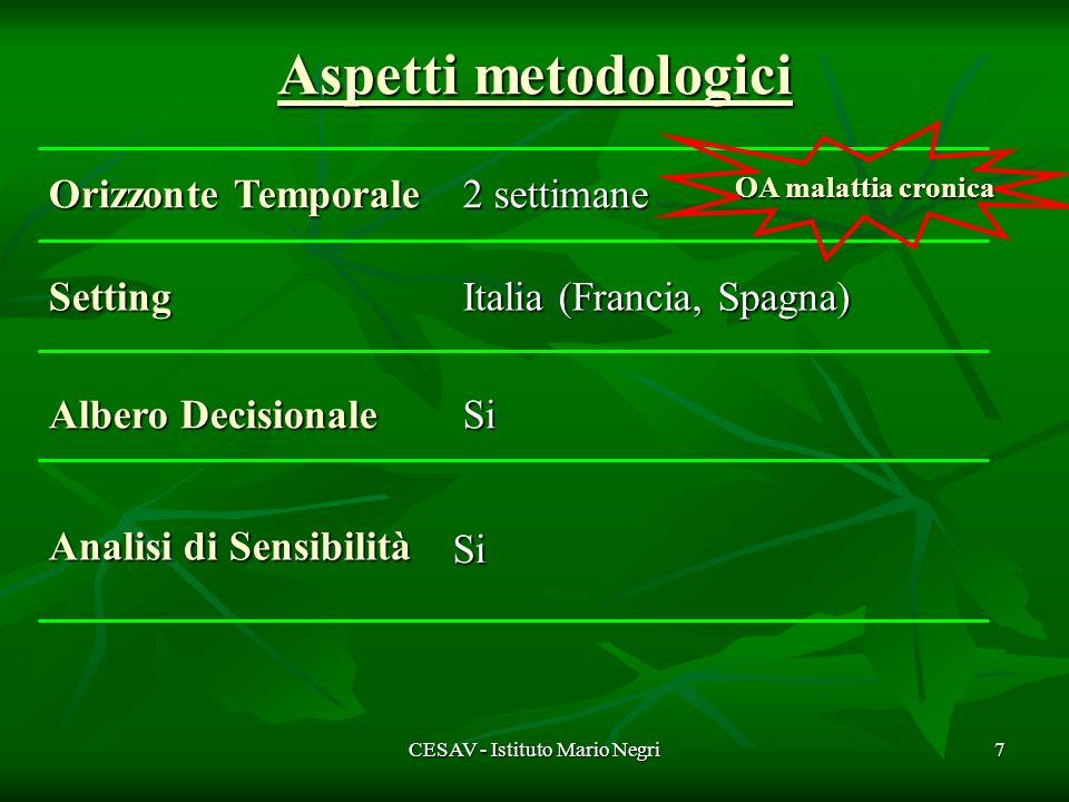 CESAV - Istituto Mario Negri28 Pharmacia Italia S.p.A.