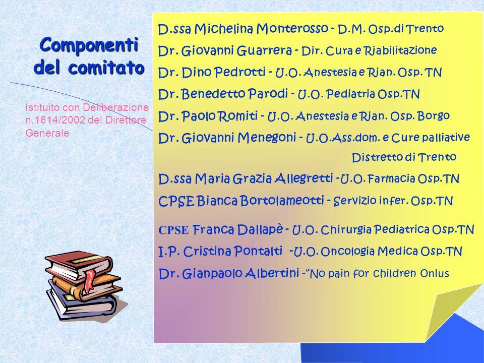 D.ssa Michelina Monterosso - D.M.Osp.di Trento Dr.