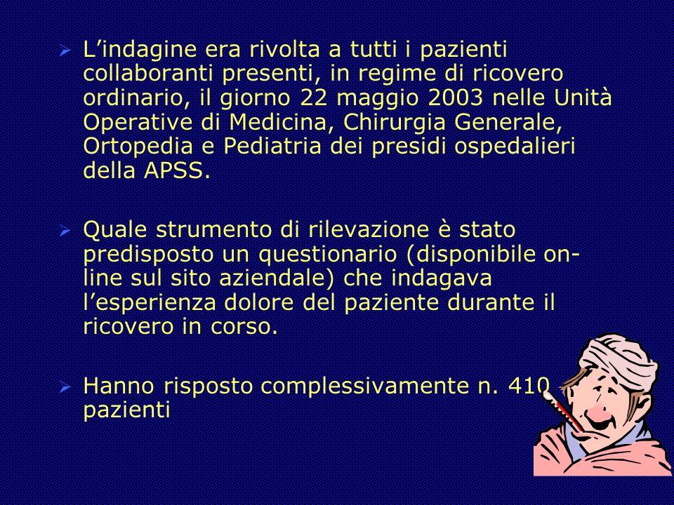 Lindagine era rivolta a tutti i pazienti collaboranti presenti, in regime di ricovero ordinario, il giorno 22 maggio 2003 nelle Unità Operative di Medicina, Chirurgia Generale, Ortopedia e Pediatria dei presidi ospedalieri della APSS.