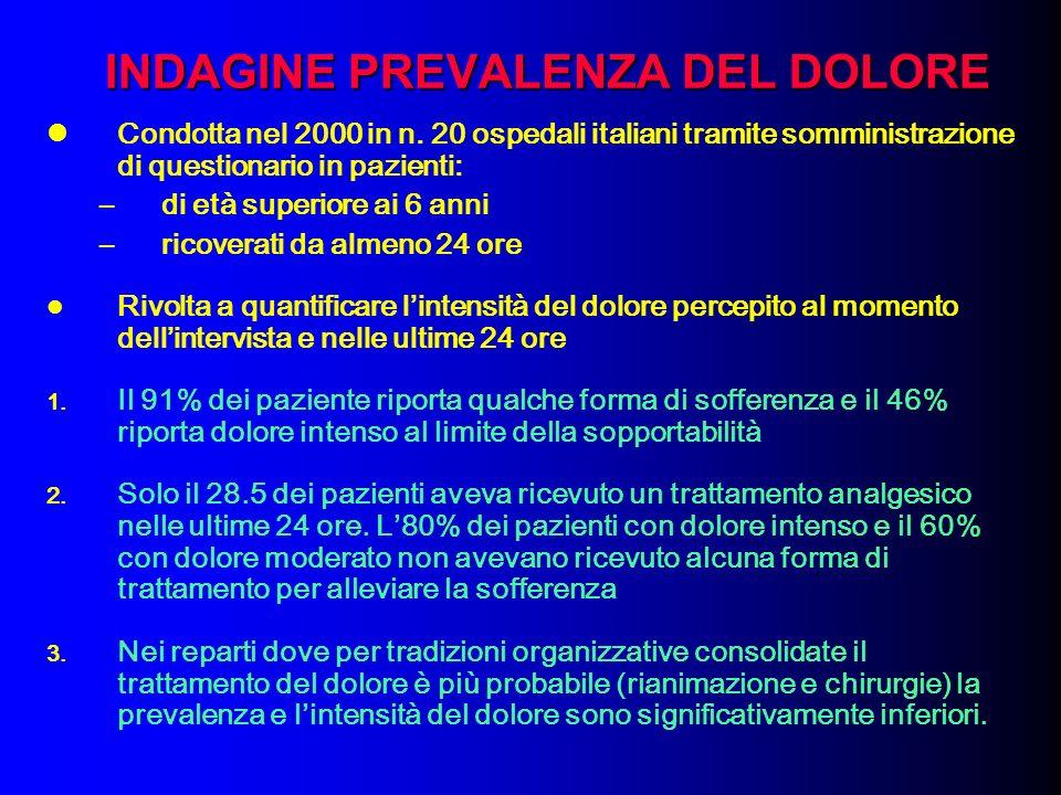 INDAGINE PREVALENZA DEL DOLORE Condotta nel 2000 in n.
