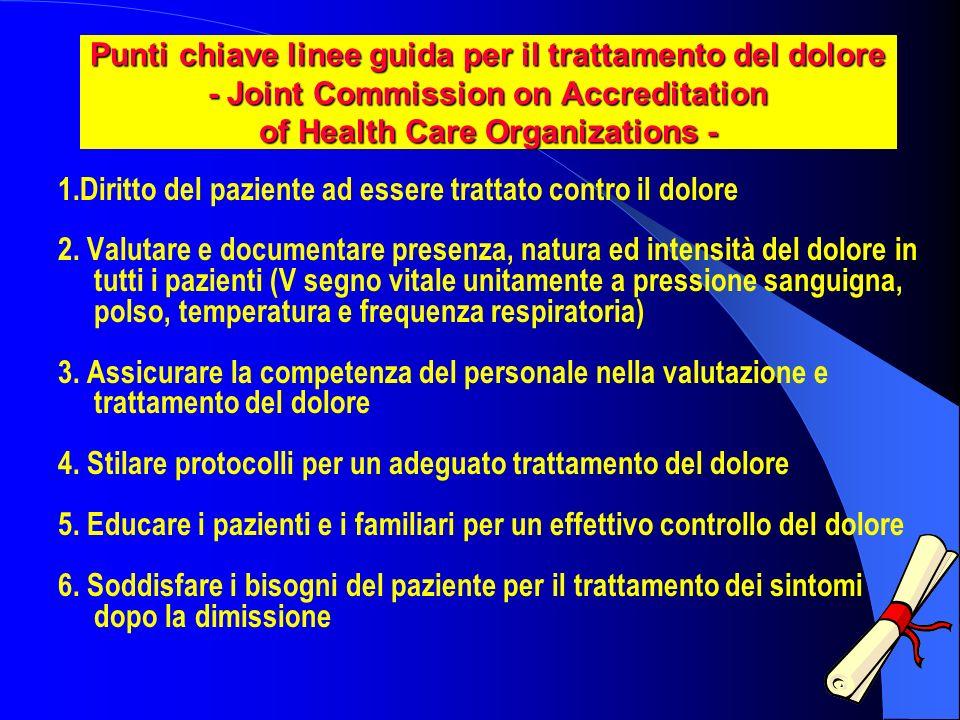 Punti chiave linee guida per il trattamento del dolore - Joint Commission on Accreditation of Health Care Organizations - 1.Diritto del paziente ad essere trattato contro il dolore 2.