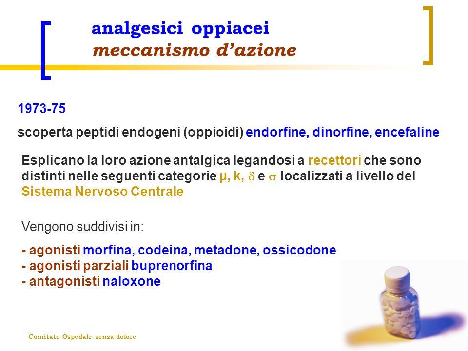 Comitato Ospedale senza dolore analgesici oppiacei meccanismo dazione Vengono suddivisi in: - agonisti morfina, codeina, metadone, ossicodone - agonis