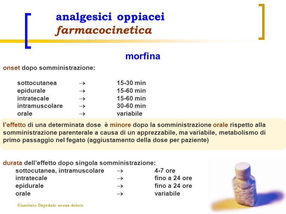 Comitato Ospedale senza dolore analgesici oppiacei farmacocinetica morfina onset dopo somministrazione: sottocutanea 15-30 min epidurale 15-60 min int