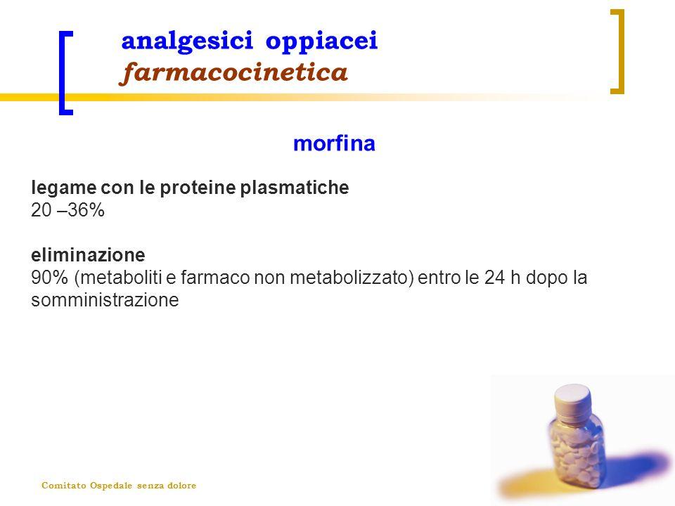 Comitato Ospedale senza dolore analgesici oppiacei farmacocinetica morfina legame con le proteine plasmatiche 20 –36% eliminazione 90% (metaboliti e f