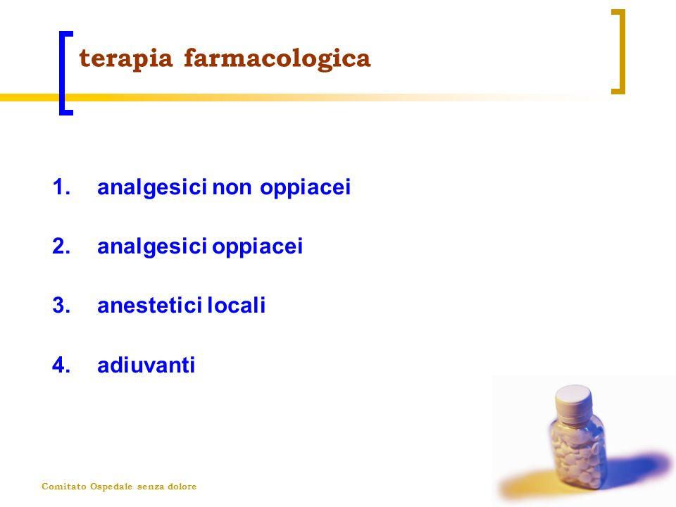 Comitato Ospedale senza dolore terapia farmacologica 1.analgesici non oppiacei 2.analgesici oppiacei 3.anestetici locali 4.adiuvanti