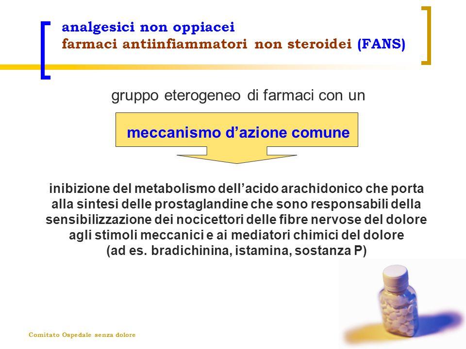 Comitato Ospedale senza dolore analgesici non oppiacei farmaci antiinfiammatori non steroidei (FANS) inibizione del metabolismo dellacido arachidonico