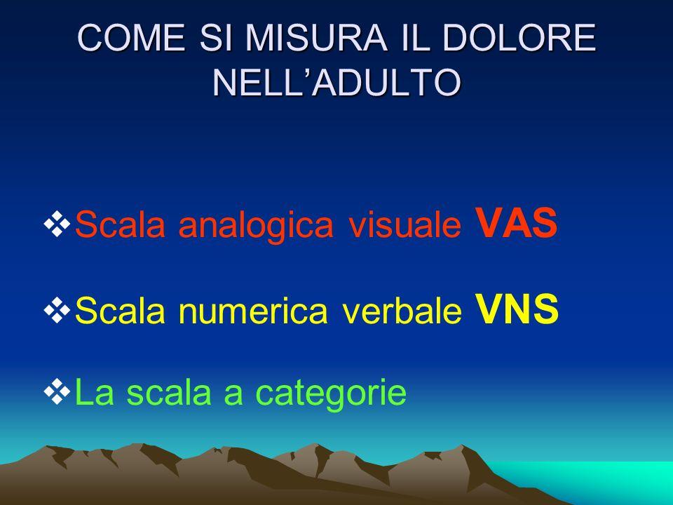 COME SI MISURA IL DOLORE NELLADULTO Scala analogica visuale VAS Scala numerica verbale VNS La scala a categorie