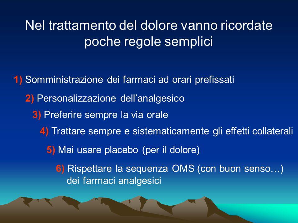 Nel trattamento del dolore vanno ricordate poche regole semplici 1) Somministrazione dei farmaci ad orari prefissati 2) Personalizzazione dellanalgesi