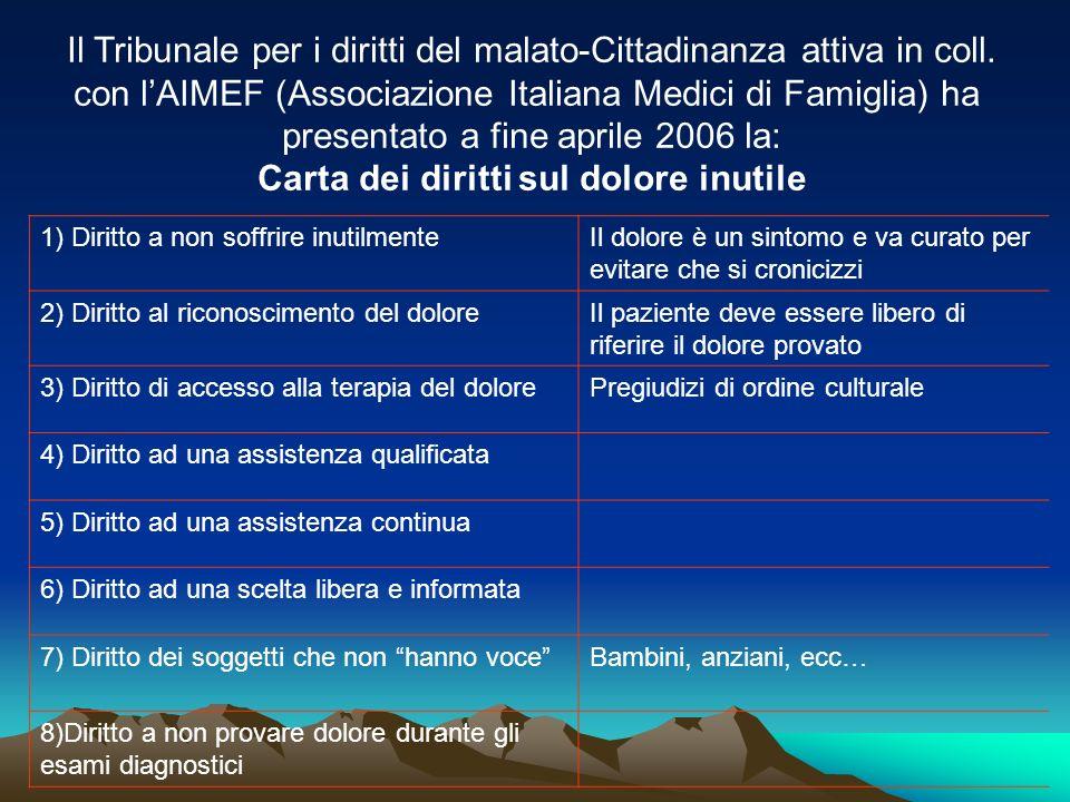 Il Tribunale per i diritti del malato-Cittadinanza attiva in coll. con lAIMEF (Associazione Italiana Medici di Famiglia) ha presentato a fine aprile 2