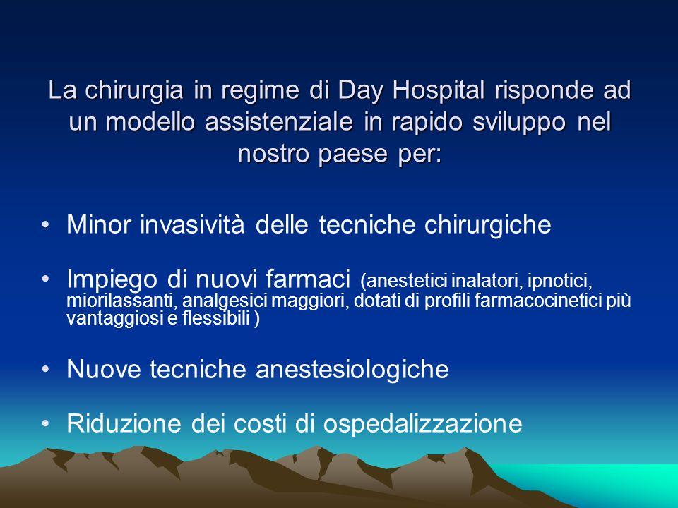 La chirurgia in regime di Day Hospital risponde ad un modello assistenziale in rapido sviluppo nel nostro paese per: Minor invasività delle tecniche c