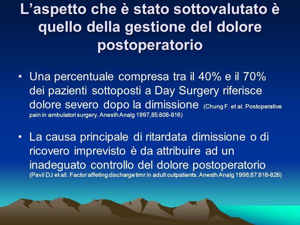 Laspetto che è stato sottovalutato è quello della gestione del dolore postoperatorio Una percentuale compresa tra il 40% e il 70% dei pazienti sottopo