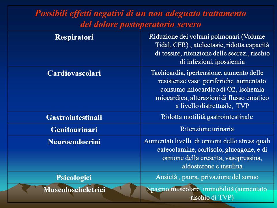 Possibili effetti negativi di un non adeguato trattamento del dolore postoperatorio severo Respiratori Riduzione dei volumi polmonari (Volume Tidal, C