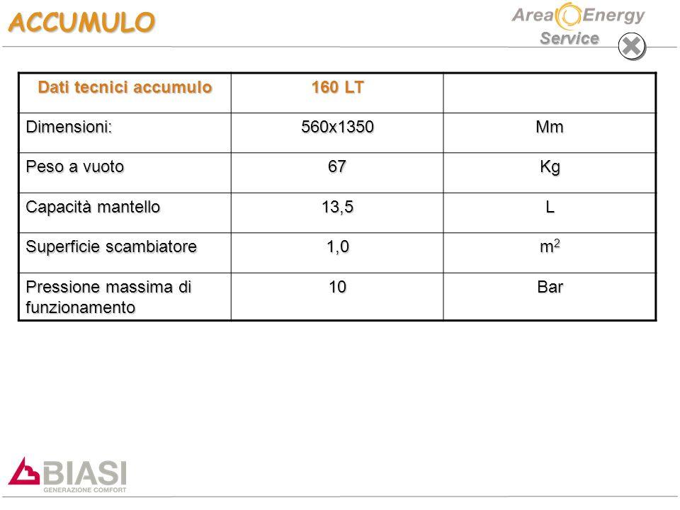 Service ACCUMULO Dati tecnici accumulo 160 LT Dimensioni:560x1350Mm Peso a vuoto 67Kg Capacità mantello 13,5L Superficie scambiatore 1,0 m2m2m2m2 Pressione massima di funzionamento 10Bar