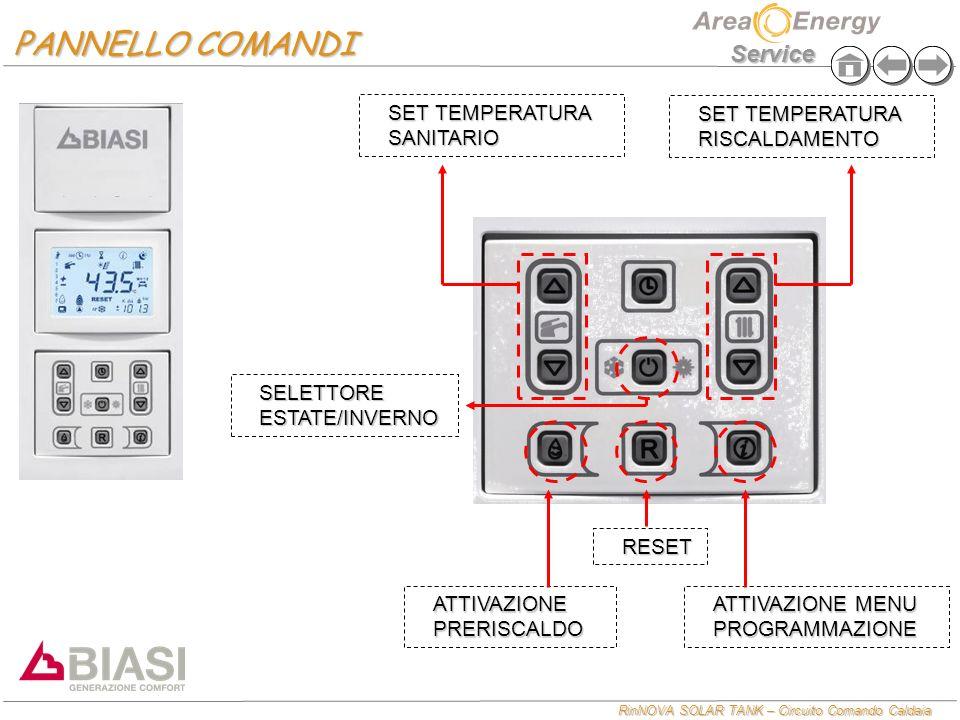 RinNOVA SOLAR TANK – Circuito Comando Caldaia Service DATI PRESSIONE CIRCUITO PRIMARIO J00 TEMPERATURA ESTERNA J01 COEFFICIENTE K (Sonda esterna) J02 OFFSET (TRASLAZIONE DEL DIAGRAMMA RELATIVO A K ± 15°C) J03 TEMPERATURA RISCALDAMENTO (CALCOLATA) J04 TEMPERATURA MANDATA RISCALDAMENTO (°C) J05 TEMPERATURA RITORNO RISCALDAMENTO (°C) J06 TEMPERATURA SANITARIO (°C) J09 PORTATA ACQUA SANITARIA (L/MIN) J10 TEMPERATURA FUMI (°C) J11 VELOCITA VENTILATORE J12 VALORE IONIZZAZIONE J14 MESI MANCANTI ALLA MANUTENZIONE J15 DISPLAY – MENU INFO