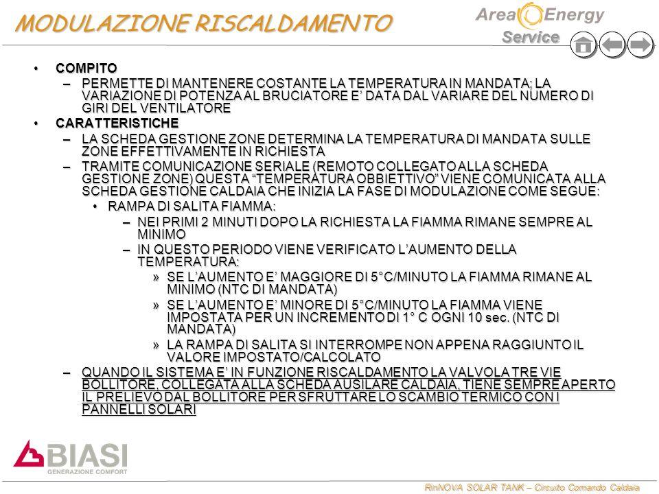 RinNOVA SOLAR TANK – Circuito Comando Caldaia Service LISTA PARAMETRI PARAMETRODIGITSETTAGGIO RITARDO RIACCENSIONE IN RISCALDAMENTO P10 00÷100 (0÷600 sec) (DEFAULT 30 = 3 min) POST CIRCOLAZIONE IN RISCALDAMENTO P11 00÷100 (0÷600 sec) (DEFAULT 10 = 1 min) POTENZA IN RISCALDAMENTO % P12 00 ÷100 00 = SOLO MINIMA POTENZA 100 = NESSUNA RIDUZIONE (VEDI DIAGRAMMA SU LIBRETTO CALDAIA