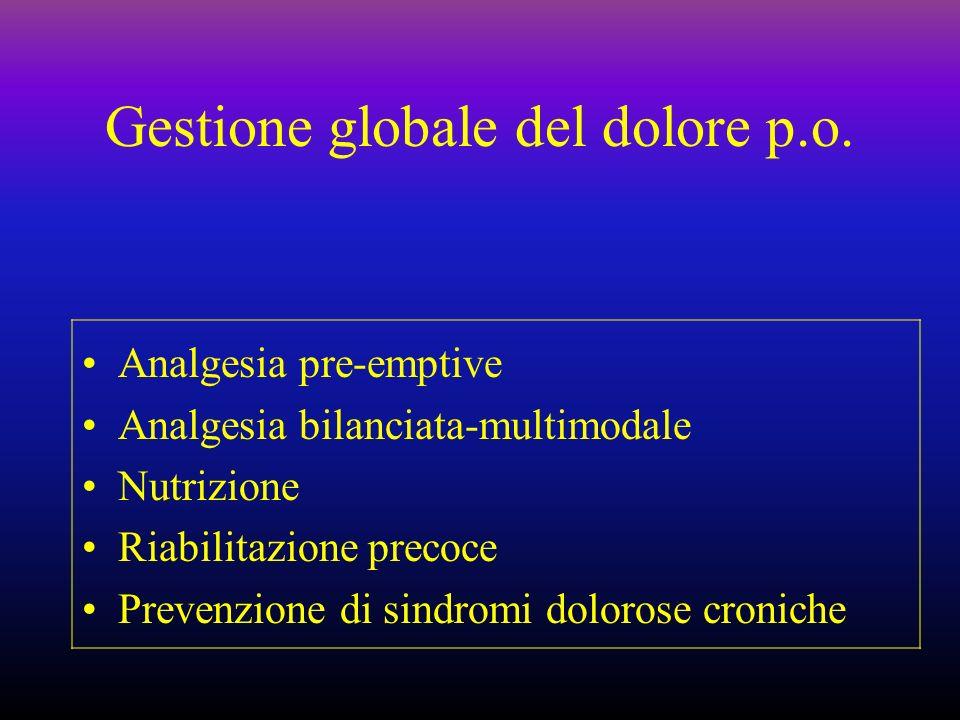 Gestione globale del dolore p.o. Analgesia pre-emptive Analgesia bilanciata-multimodale Nutrizione Riabilitazione precoce Prevenzione di sindromi dolo
