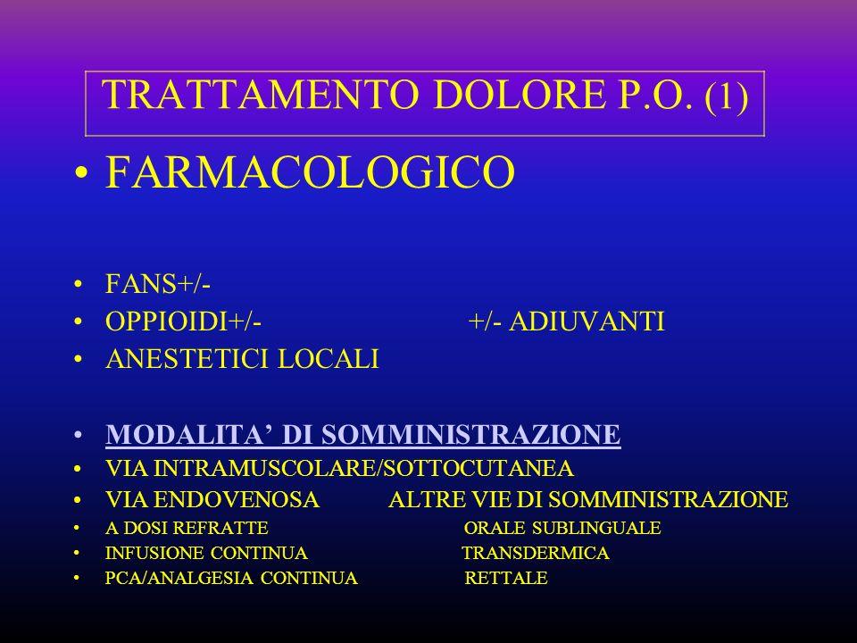 TRATTAMENTO DOLORE P.O. (1) FARMACOLOGICO FANS+/- OPPIOIDI+/- +/- ADIUVANTI ANESTETICI LOCALI MODALITA DI SOMMINISTRAZIONE VIA INTRAMUSCOLARE/SOTTOCUT