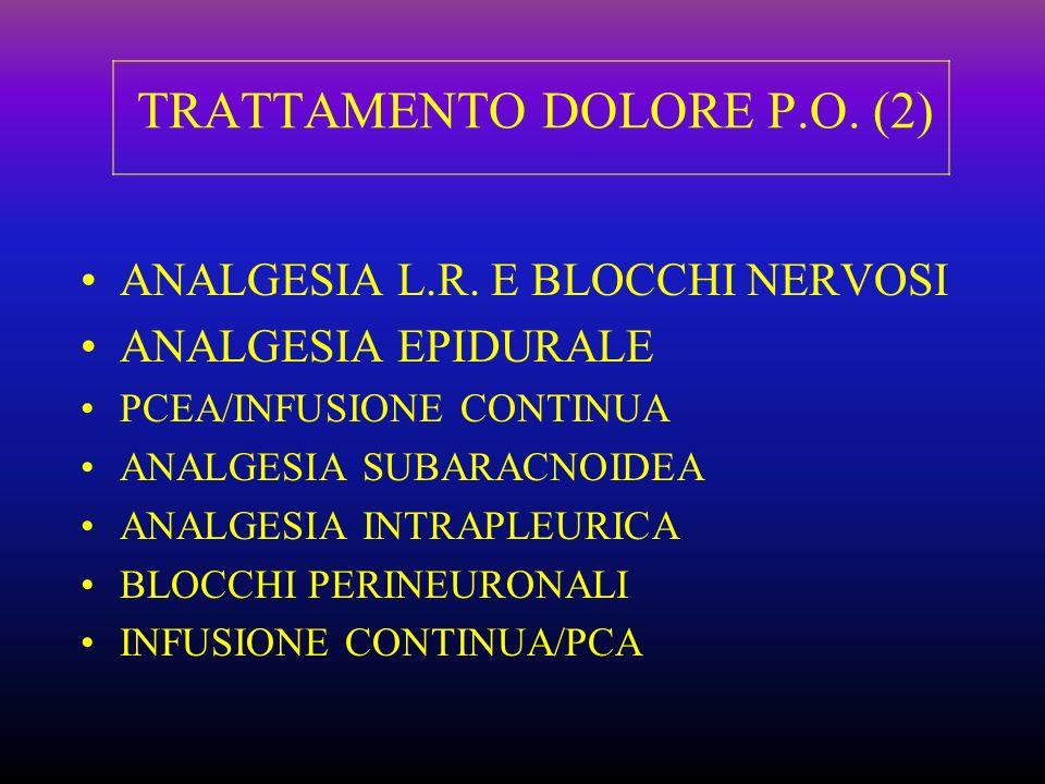 TRATTAMENTO DOLORE P.O. (2) ANALGESIA L.R. E BLOCCHI NERVOSI ANALGESIA EPIDURALE PCEA/INFUSIONE CONTINUA ANALGESIA SUBARACNOIDEA ANALGESIA INTRAPLEURI