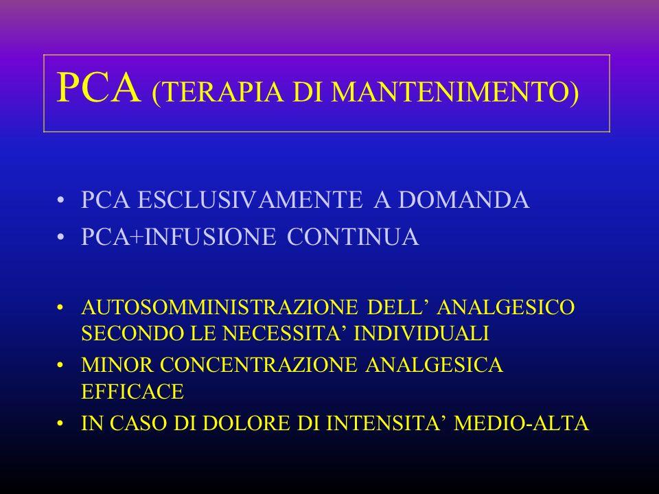 PCA (TERAPIA DI MANTENIMENTO) PCA ESCLUSIVAMENTE A DOMANDA PCA+INFUSIONE CONTINUA AUTOSOMMINISTRAZIONE DELL ANALGESICO SECONDO LE NECESSITA INDIVIDUAL