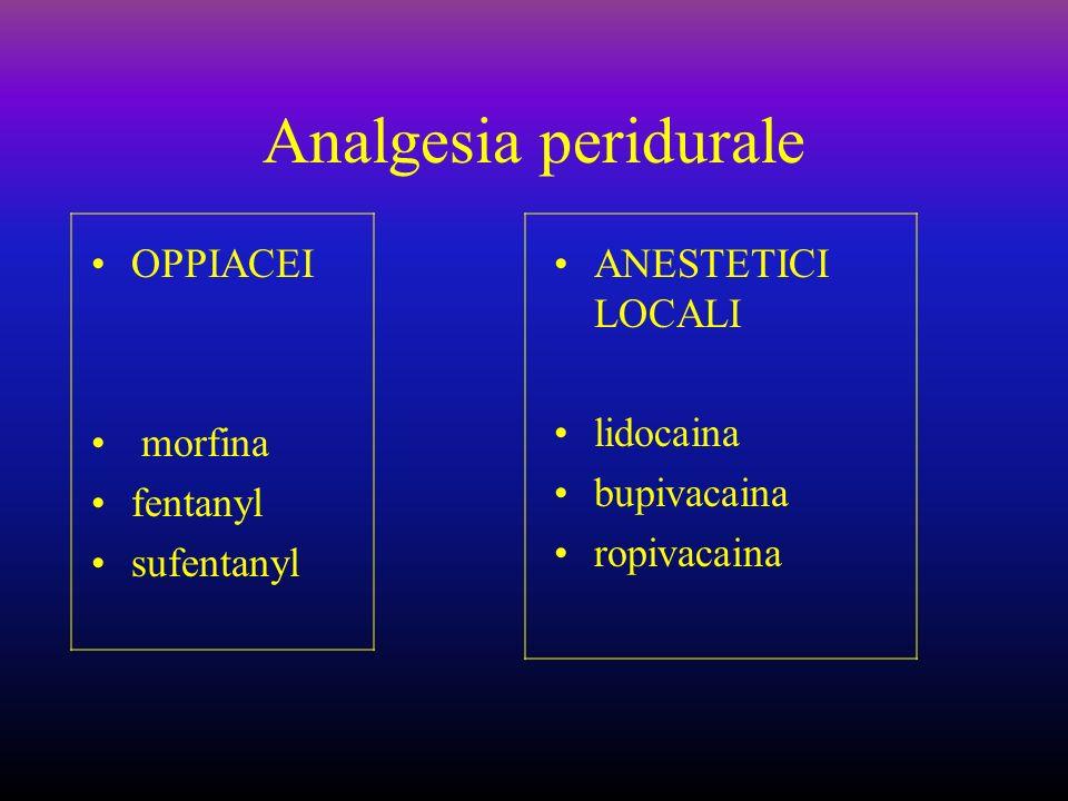 Analgesia peridurale OPPIACEI morfina fentanyl sufentanyl ANESTETICI LOCALI lidocaina bupivacaina ropivacaina