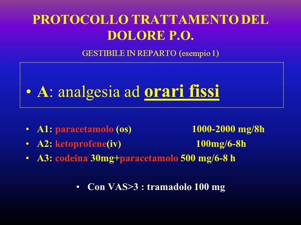 PROTOCOLLO TRATTAMENTO DEL DOLORE P.O. GESTIBILE IN REPARTO (esempio 1) A: analgesia ad orari fissi A1: paracetamolo (os) 1000-2000 mg/8h A2: ketoprof