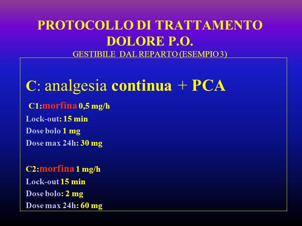 PROTOCOLLO DI TRATTAMENTO DOLORE P.O. GESTIBILE DAL REPARTO (ESEMPIO 3) C: analgesia continua + PCA C1: morfina 0,5 mg/h Lock-out: 15 min Dose bolo 1