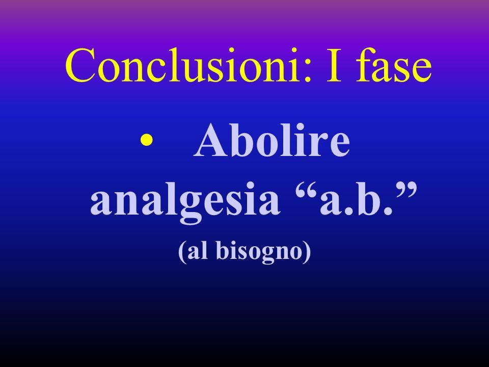 Conclusioni: I fase Abolire analgesia a.b. (al bisogno)