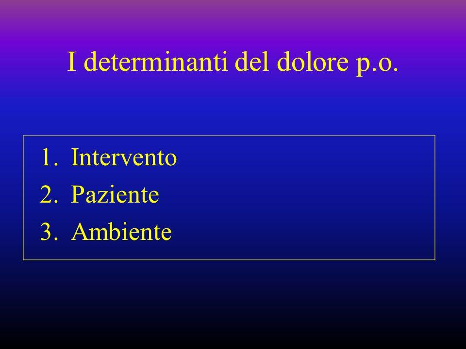 I determinanti del dolore p.o. 1.Intervento 2.Paziente 3.Ambiente