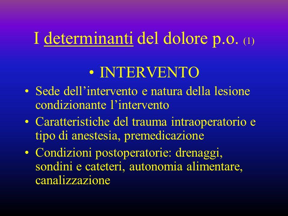I determinanti del dolore p.o. (1) INTERVENTO Sede dellintervento e natura della lesione condizionante lintervento Caratteristiche del trauma intraope