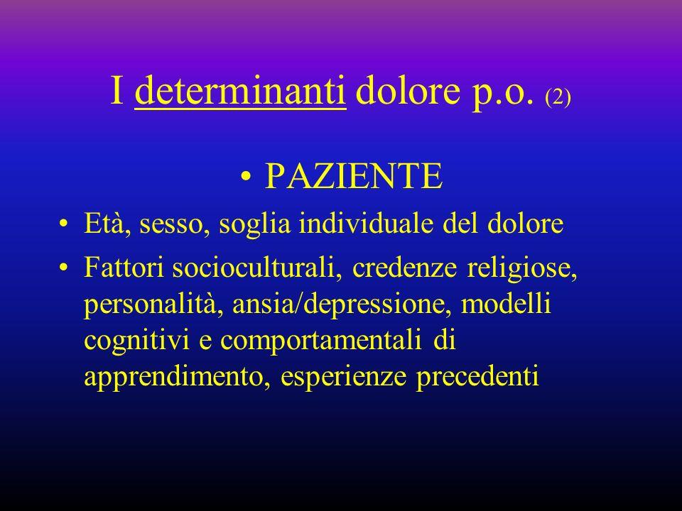 I determinanti dolore p.o. (2) PAZIENTE Età, sesso, soglia individuale del dolore Fattori socioculturali, credenze religiose, personalità, ansia/depre