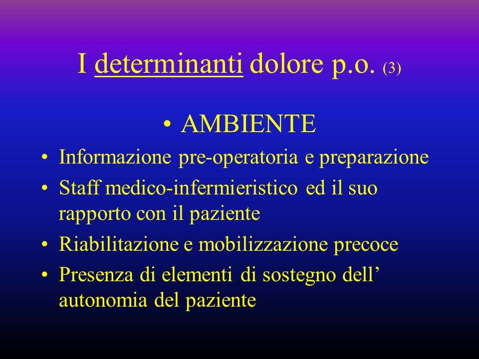 I determinanti dolore p.o. (3) AMBIENTE Informazione pre-operatoria e preparazione Staff medico-infermieristico ed il suo rapporto con il paziente Ria