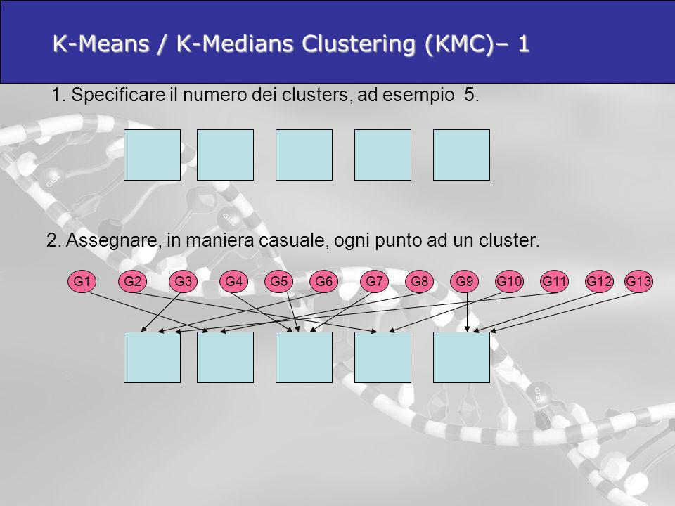 1. Specificare il numero dei clusters, ad esempio 5. 2. Assegnare, in maniera casuale, ogni punto ad un cluster. G1G2G3G4G5G6G7G8G9G10G11G12G13 K-Mean