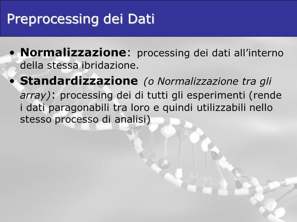 Preprocessing dei Dati Normalizzazione: processing dei dati allinterno della stessa ibridazione. Standardizzazione (o Normalizzazione tra gli array) :
