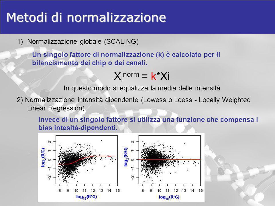 Metodi di normalizzazione 1)Normalizzazione globale (SCALING) Un singolo fattore di normalizzazione (k) è calcolato per il bilanciamento dei chip o de