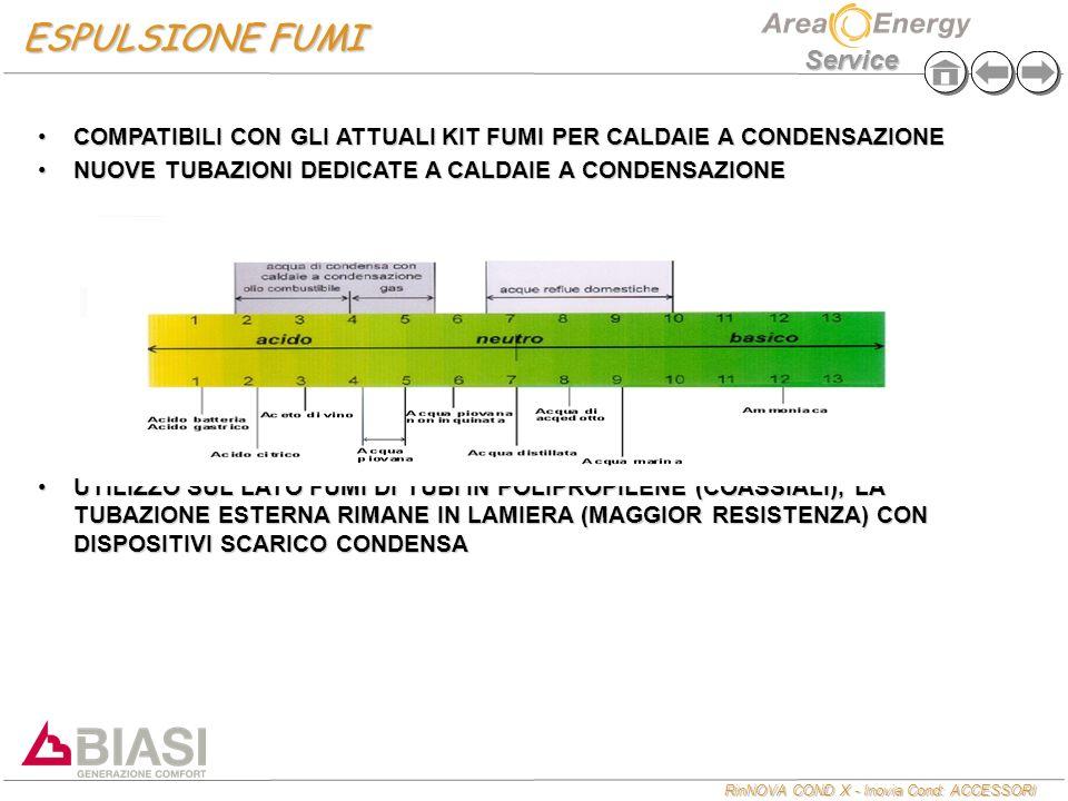 RinNOVA COND X - Inovia Cond: ACCESSORI Service ESPULSIONE COASSIALE 60/100 CARATTERISTICHECARATTERISTICHE –TUBO LATO FUMI IN POLIPROPILENE, TEMP.